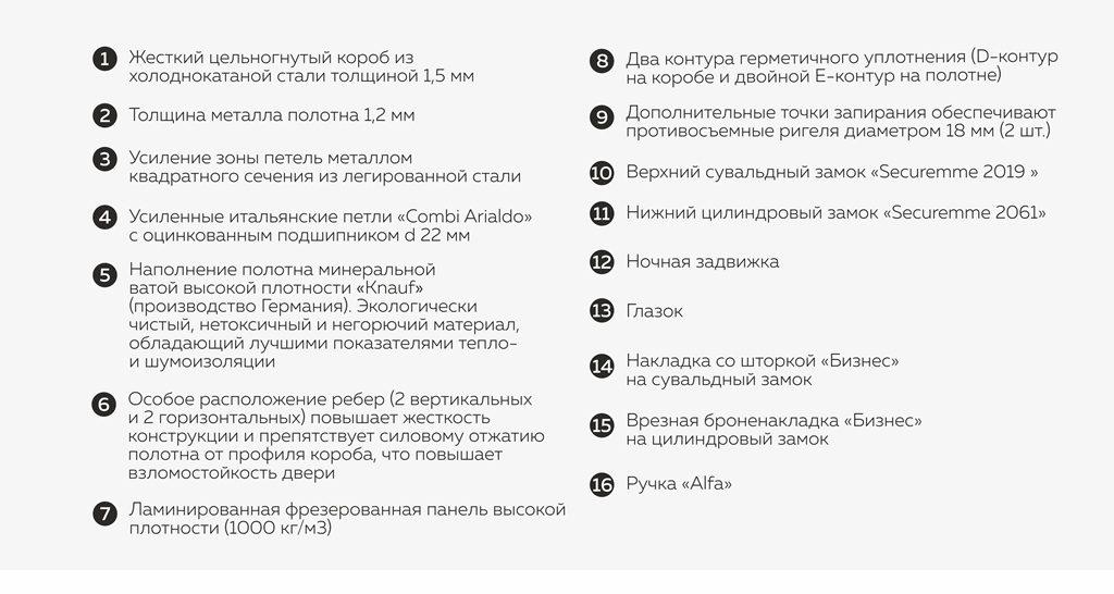 Входная Дверь Металюкс Тренд М15/1